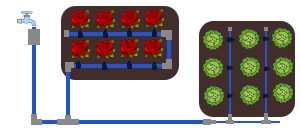 Tropfbewässerung - Bewässerungssystem, Gartenbewässerung, Bewässerungscomputer
